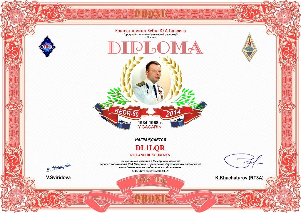 Diplome DL1LQR Roland